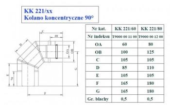 - 9687 Kolano koncentryczne 90st fi80/125